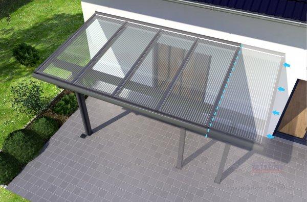 REXOpremium für VSG-Glas Breitenanpassung