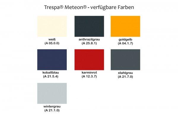 REXOguard Balkongeländer-Füllung, 5m, mit Trespa®